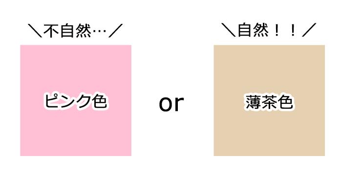 ピンク色の乳首と茶色の乳首の比較画像